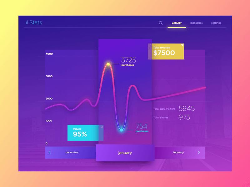 tubik studio stats concept