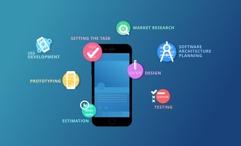 collaboration process-app design tubik studio