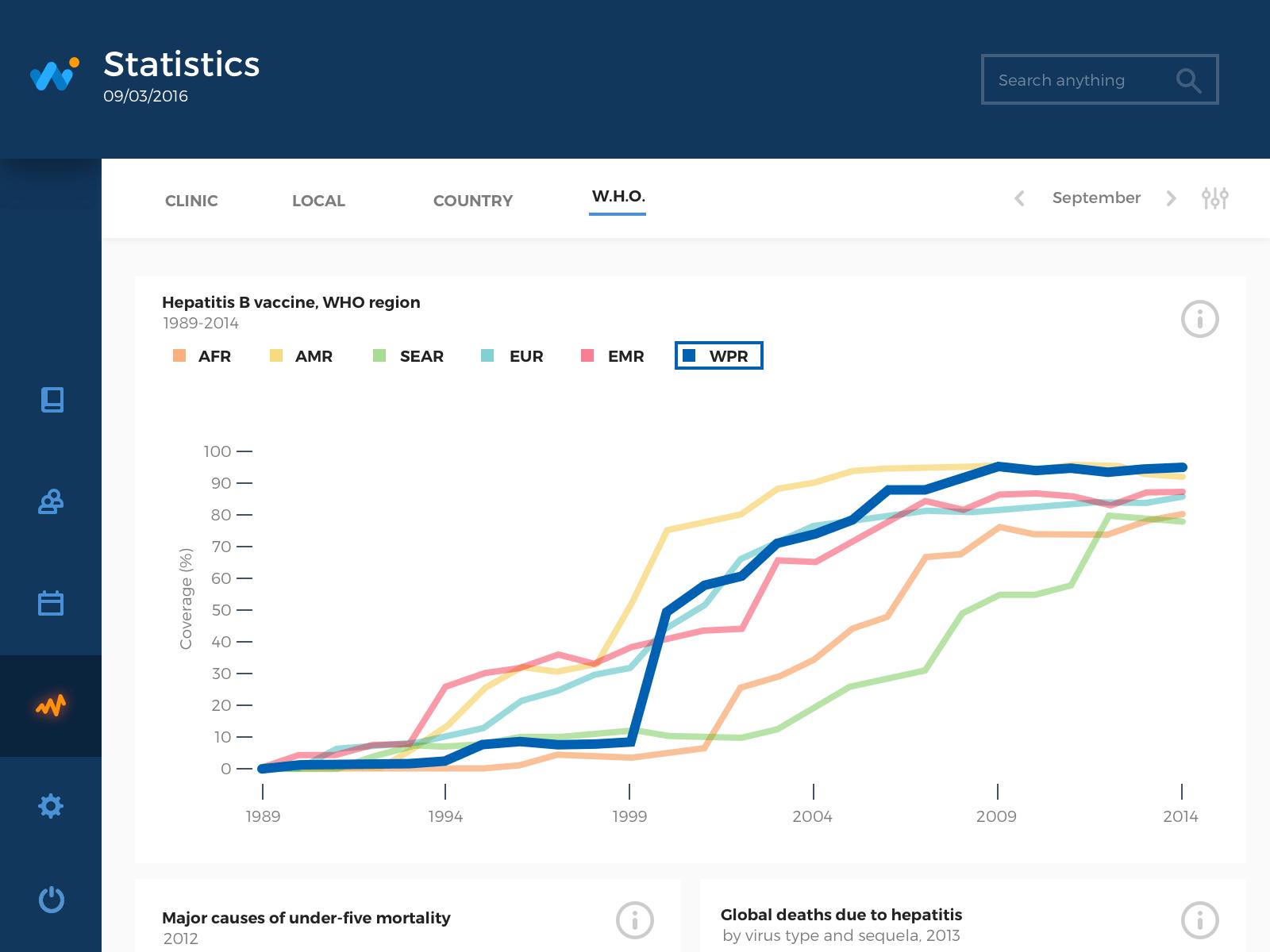 healthcare app statistics tubik