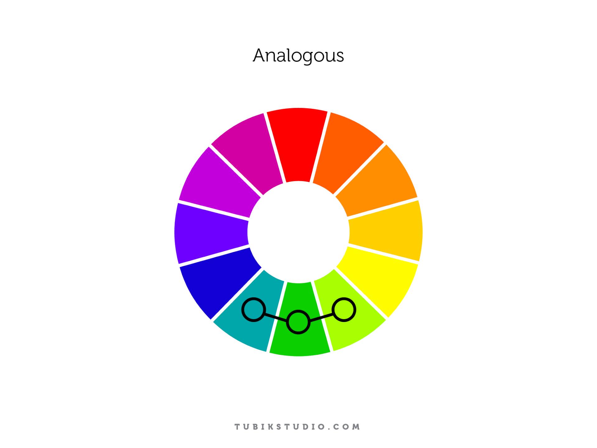 color_wheel tubik analogous
