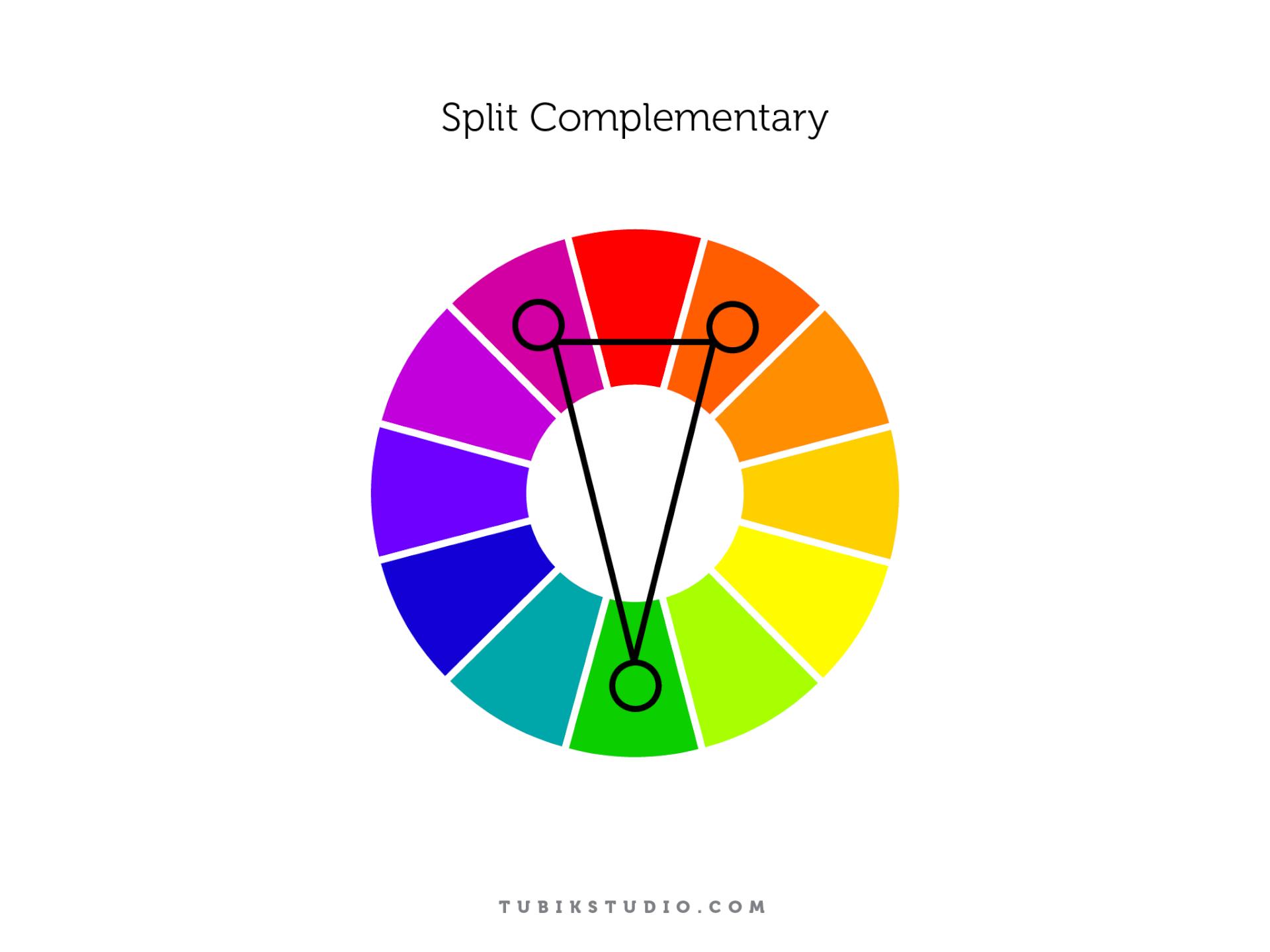 color_wheel tubik split complementary