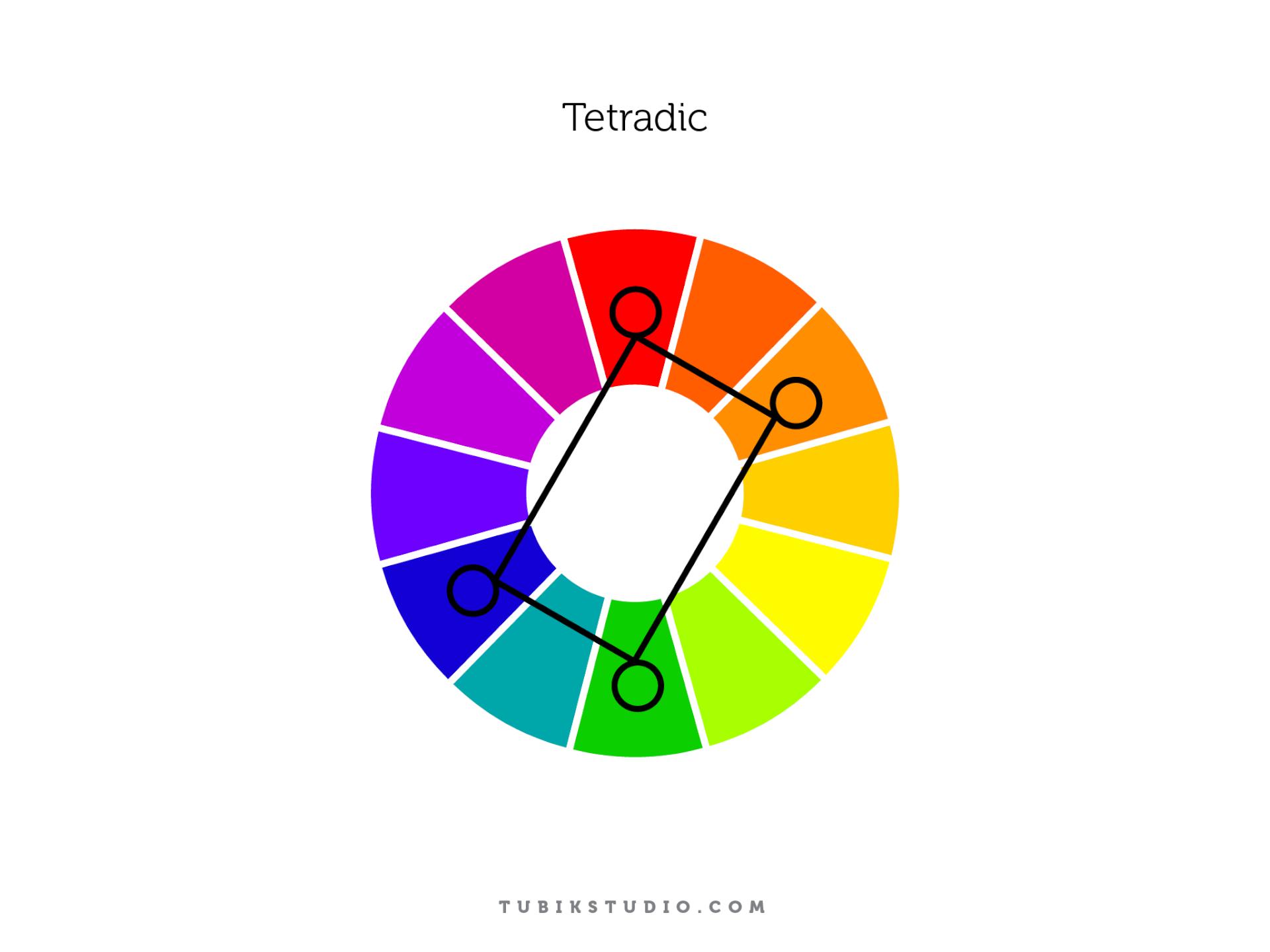 color_wheel tubik tetradic