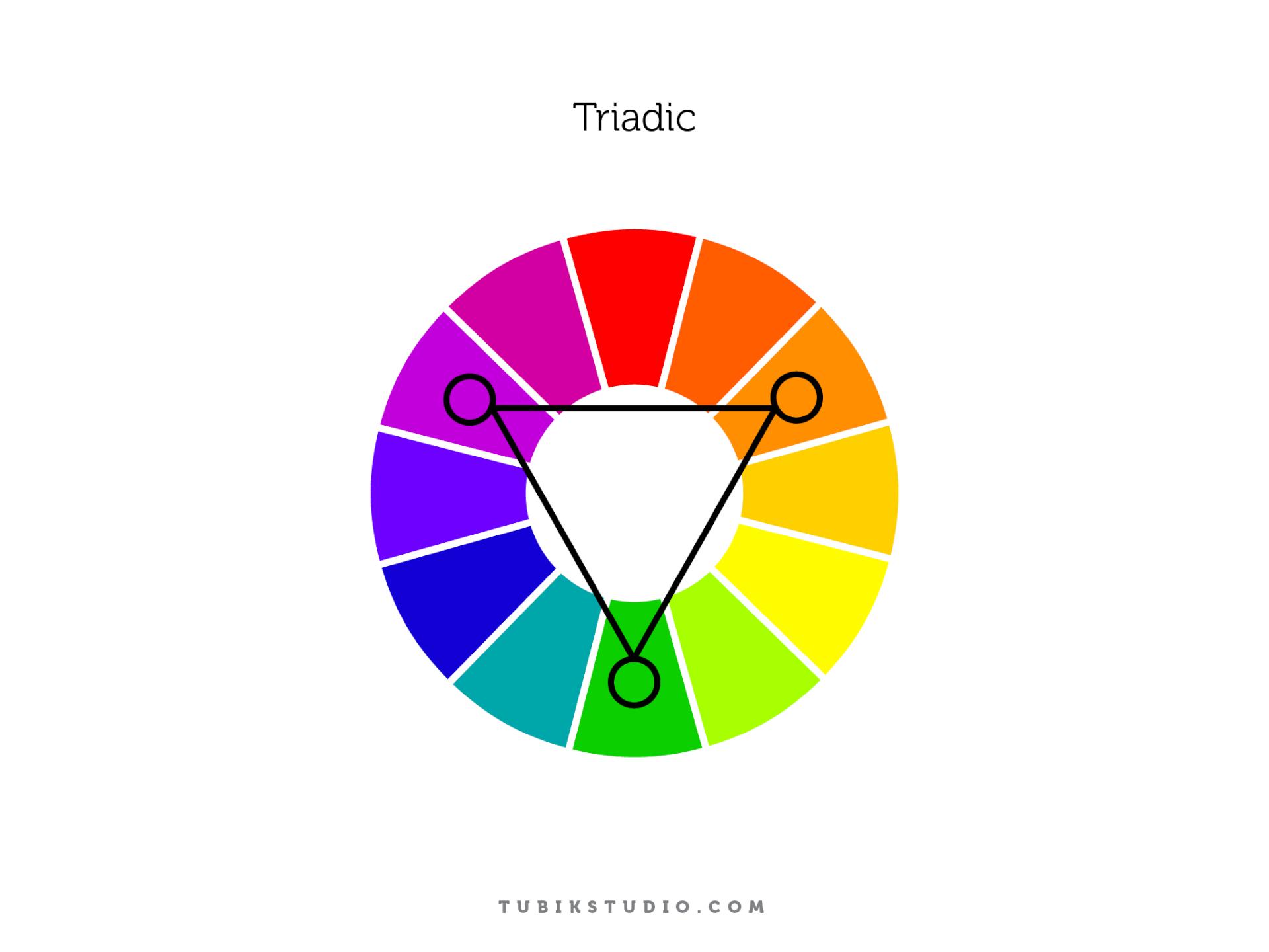 color_wheel tubik triadic