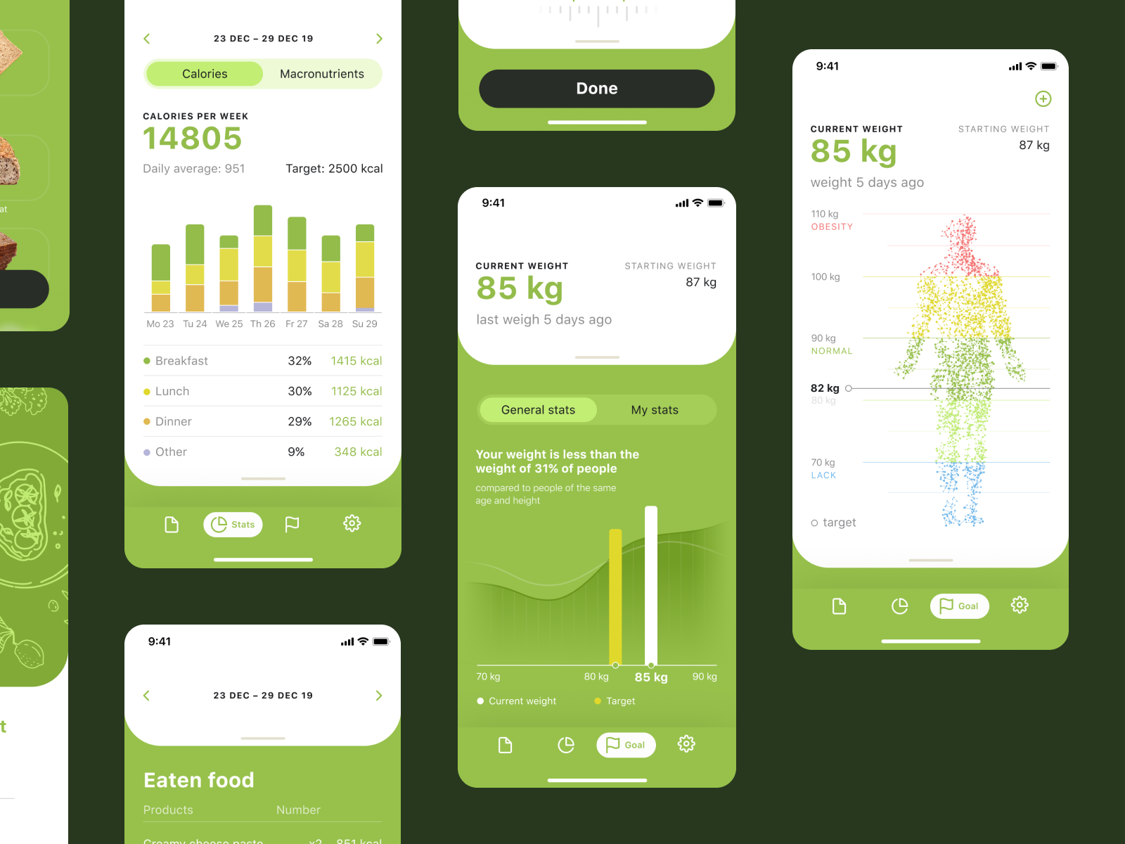 calorie calculator stats screen