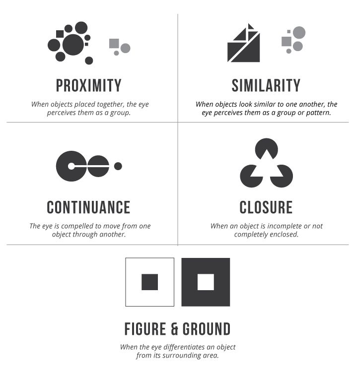 gestalt theory grouping principles