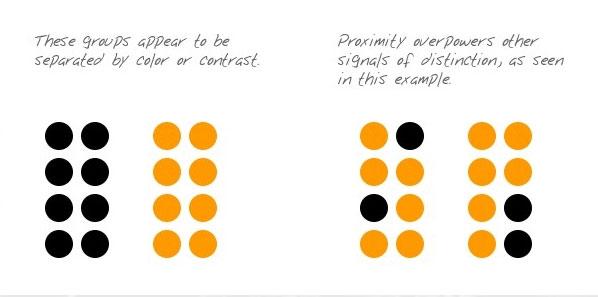 proximity principle in design