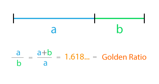 Golden-ratio-formula-for-designers-1