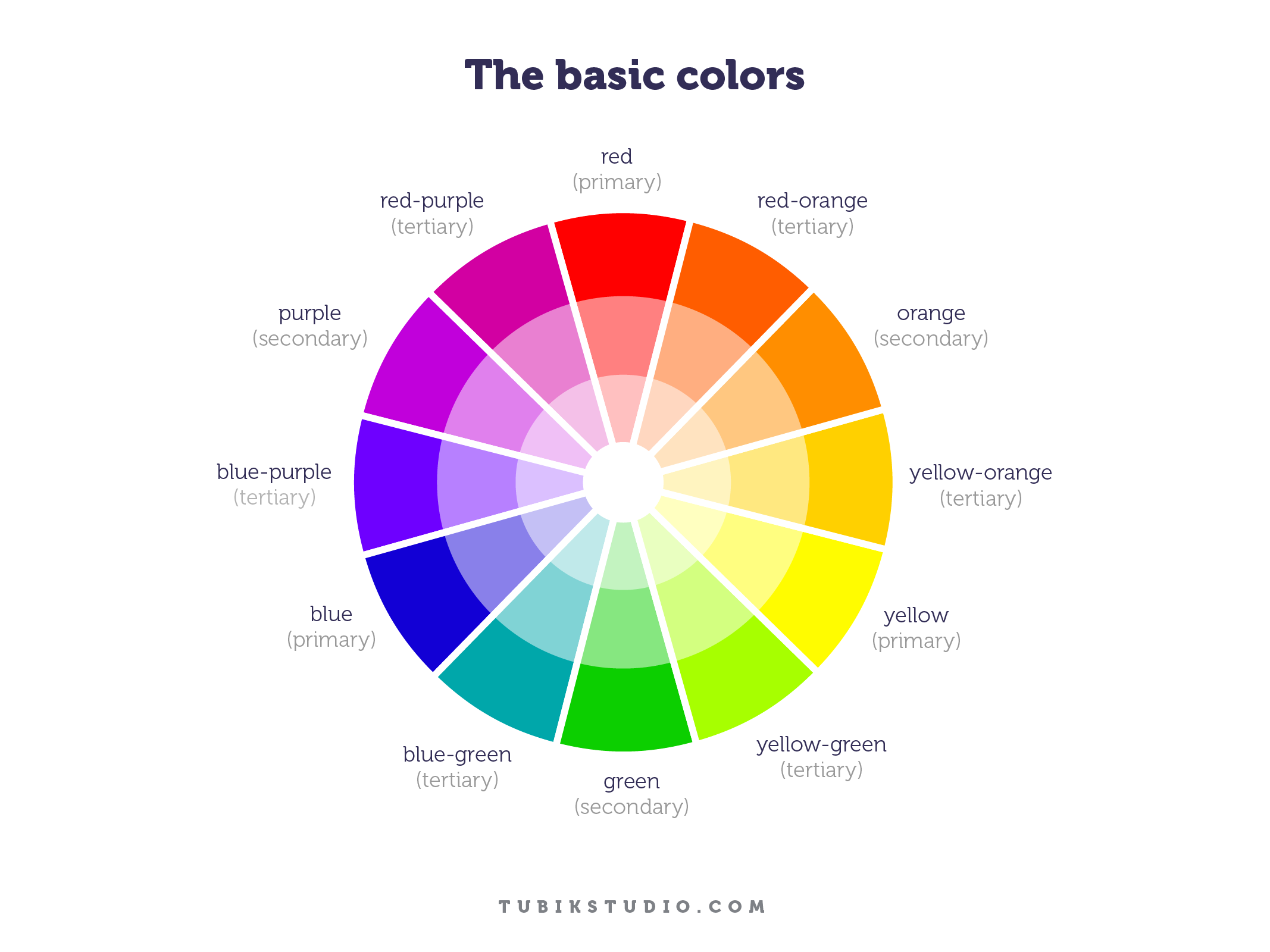 color wheel for designers tubik blog