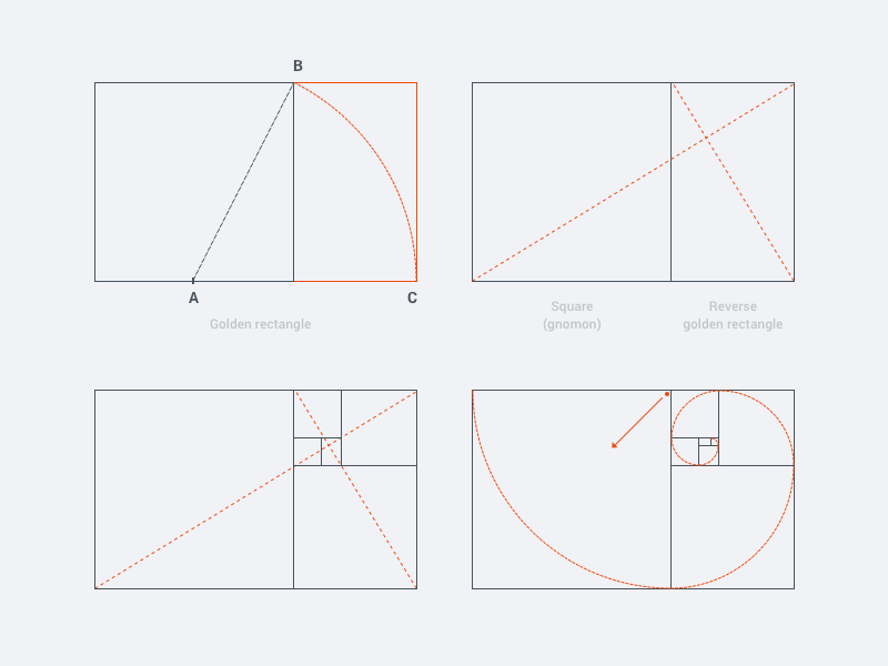 golden-ratio-for-designers