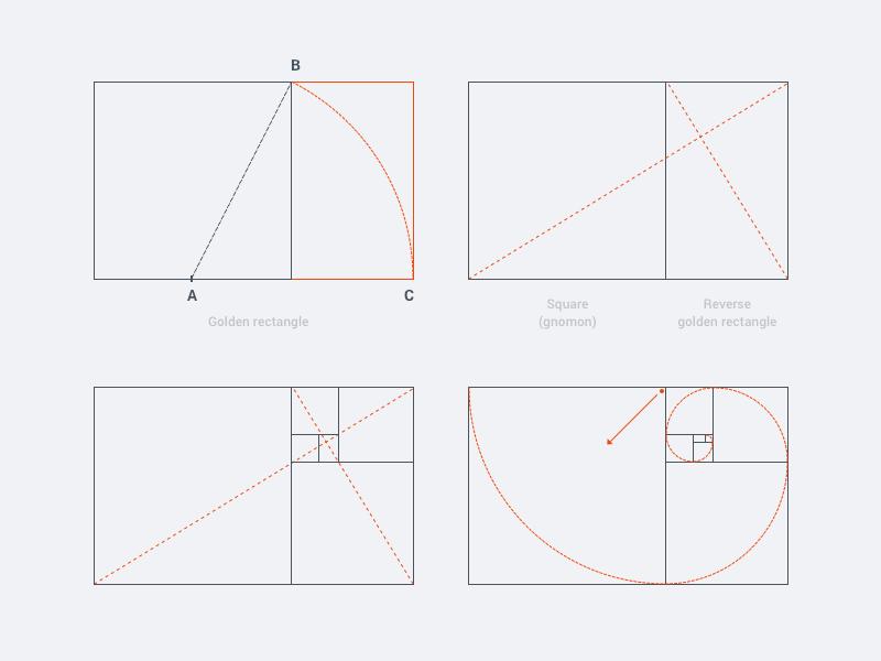 golden ratio for designers