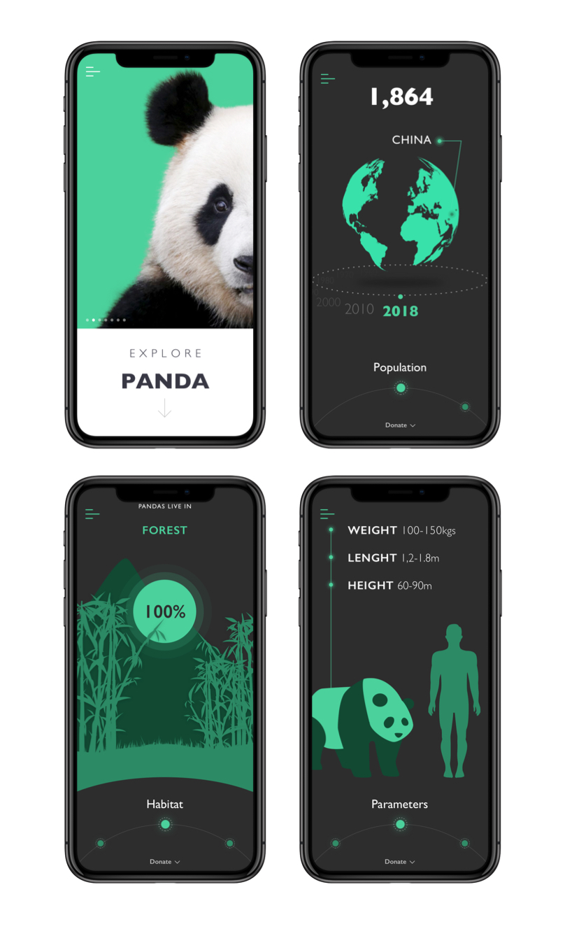 Nature Encyclopedia App Panda