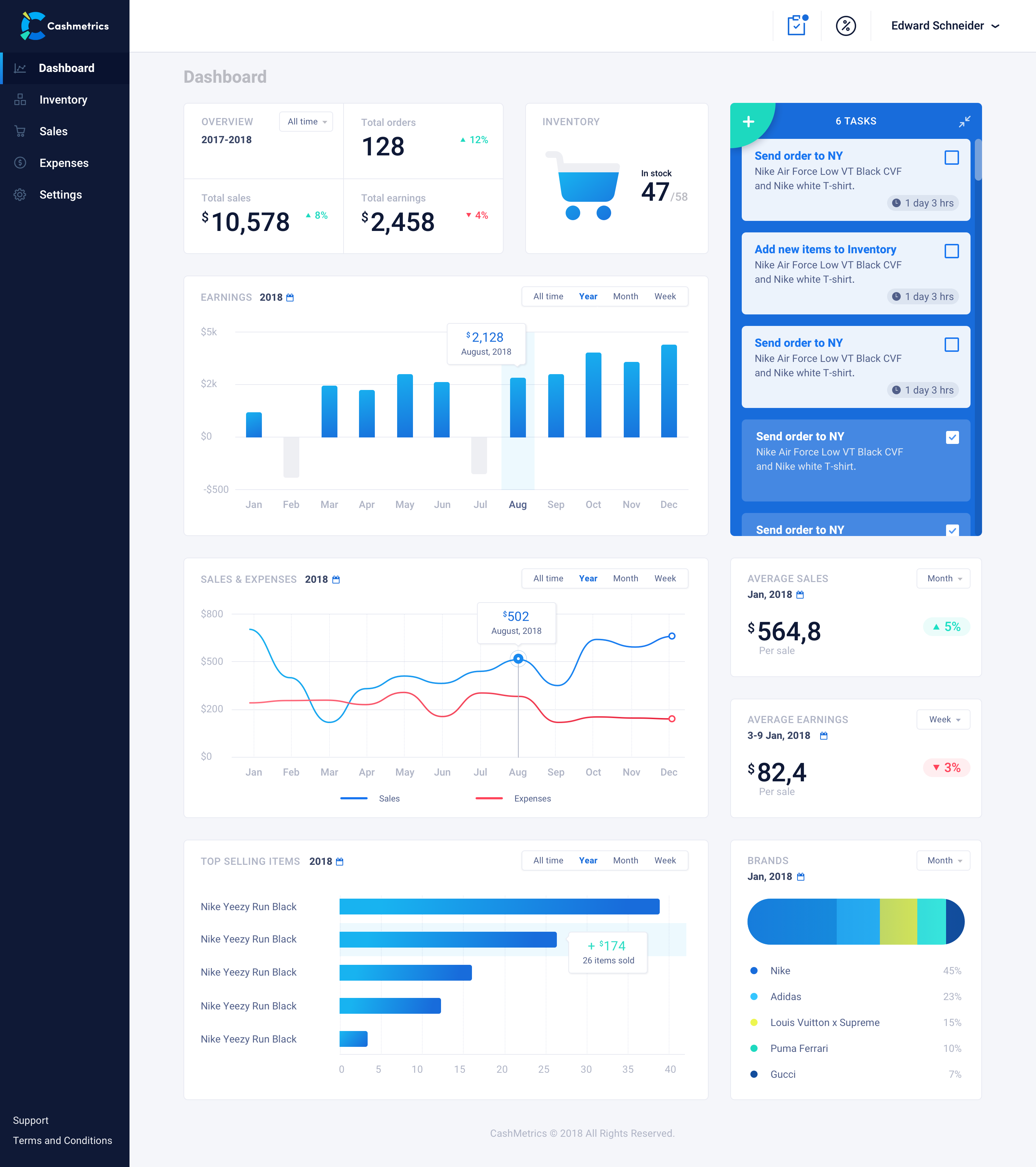 user experience design finance app