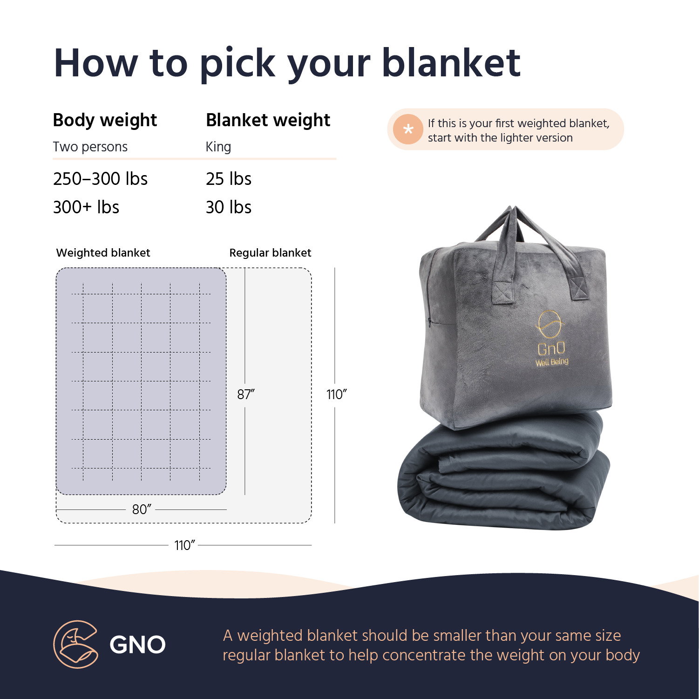 gno size king amazon infographics branding design
