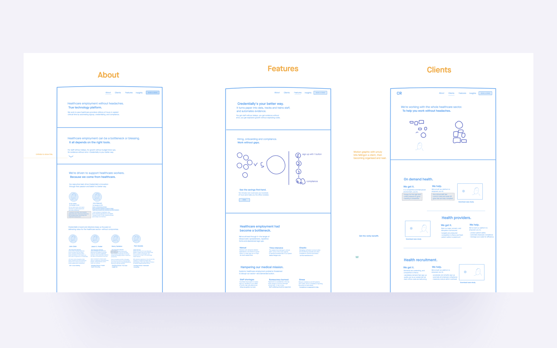 UX credentially website design